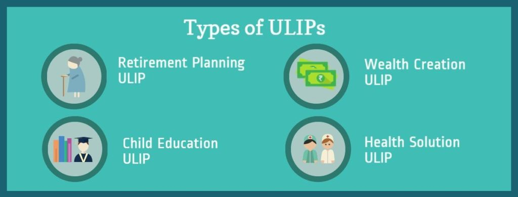 types-of-ulips