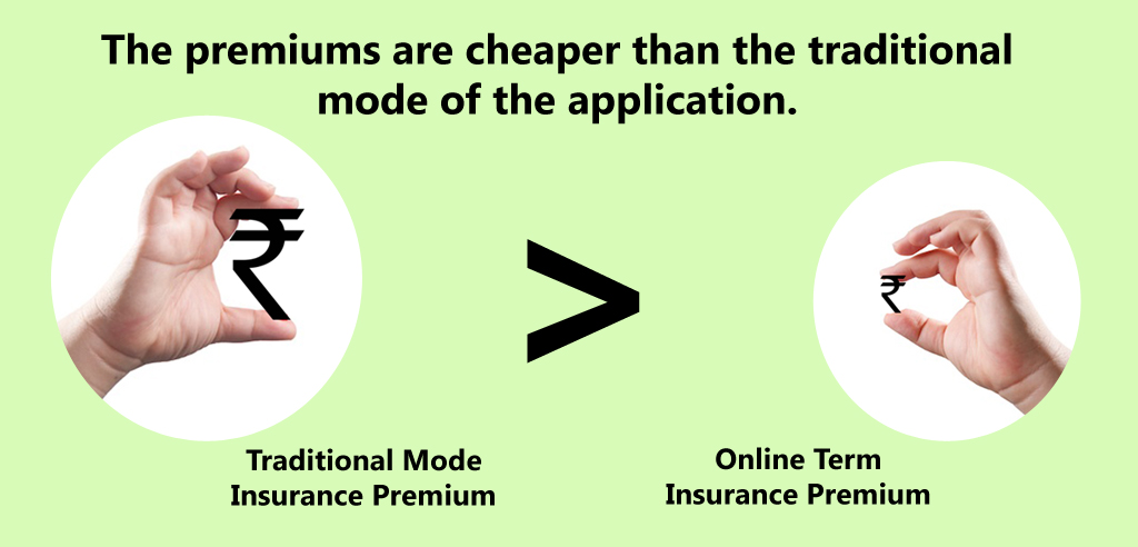 the-premiums-are-cheaper-than-the-traditional-mode-of-the-application