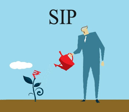Investing in SIP
